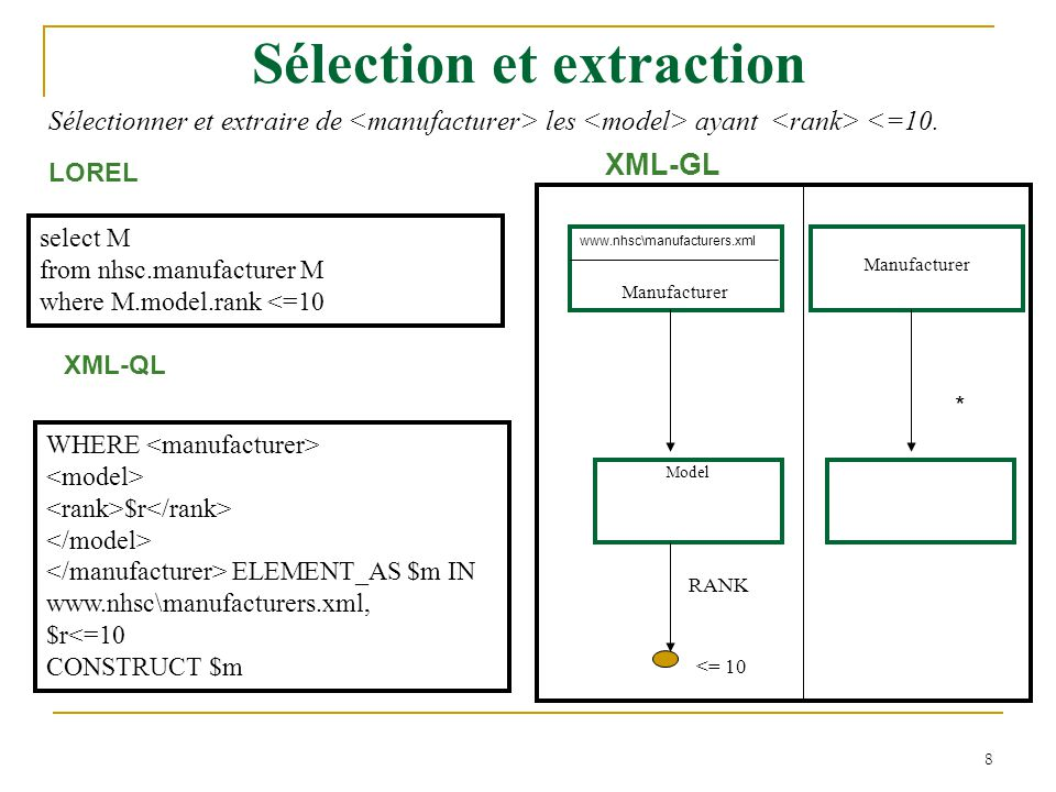 Sélection et extraction