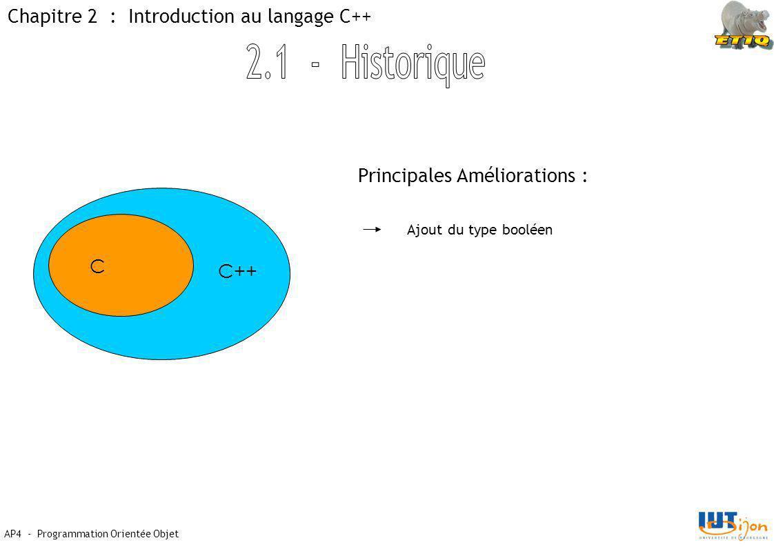 2.1 - Historique Chapitre 2 : Introduction au langage C++