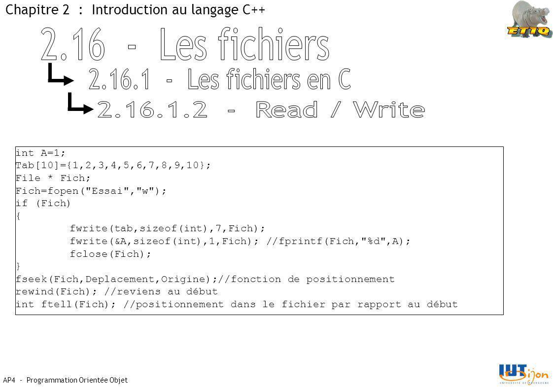 2.16 - Les fichiers 2.16.1 - Les fichiers en C 2.16.1.2 - Read / Write