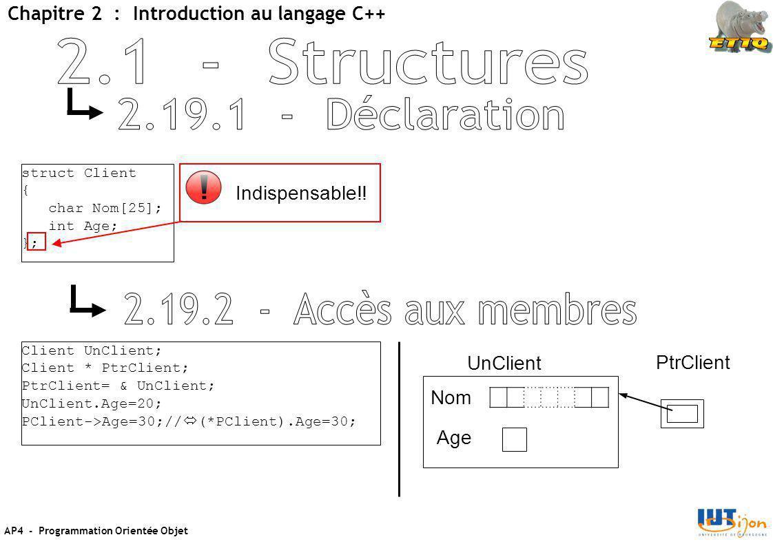 2.1 - Structures 2.19.1 - Déclaration 2.19.2 - Accès aux membres