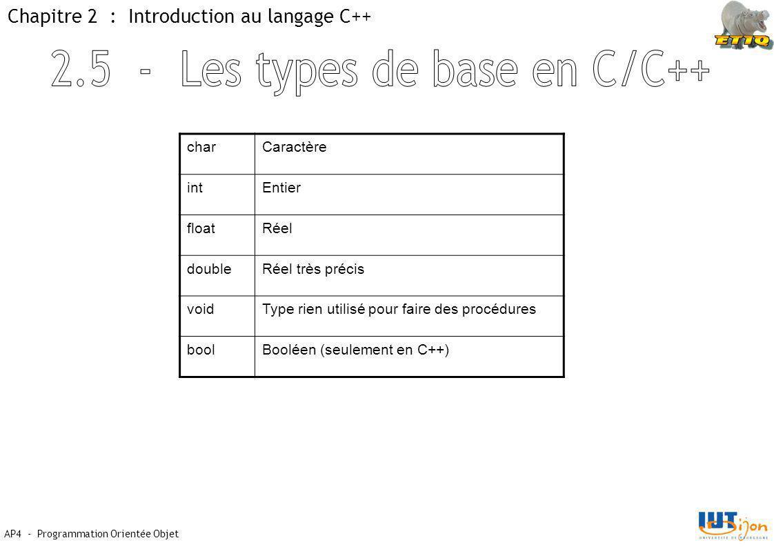 2.5 - Les types de base en C/C++