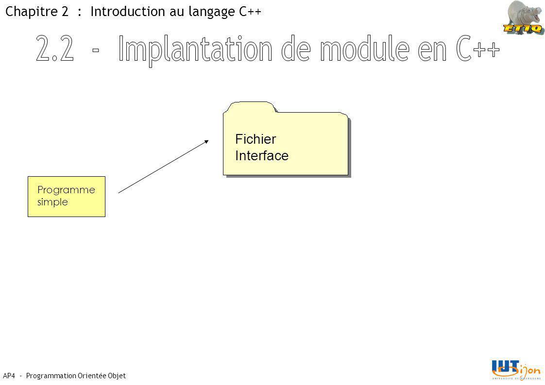 2.2 - Implantation de module en C++