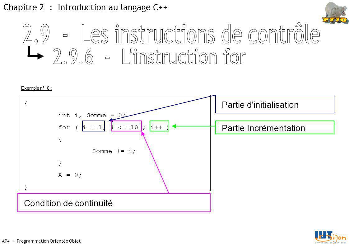 2.9 - Les instructions de contrôle