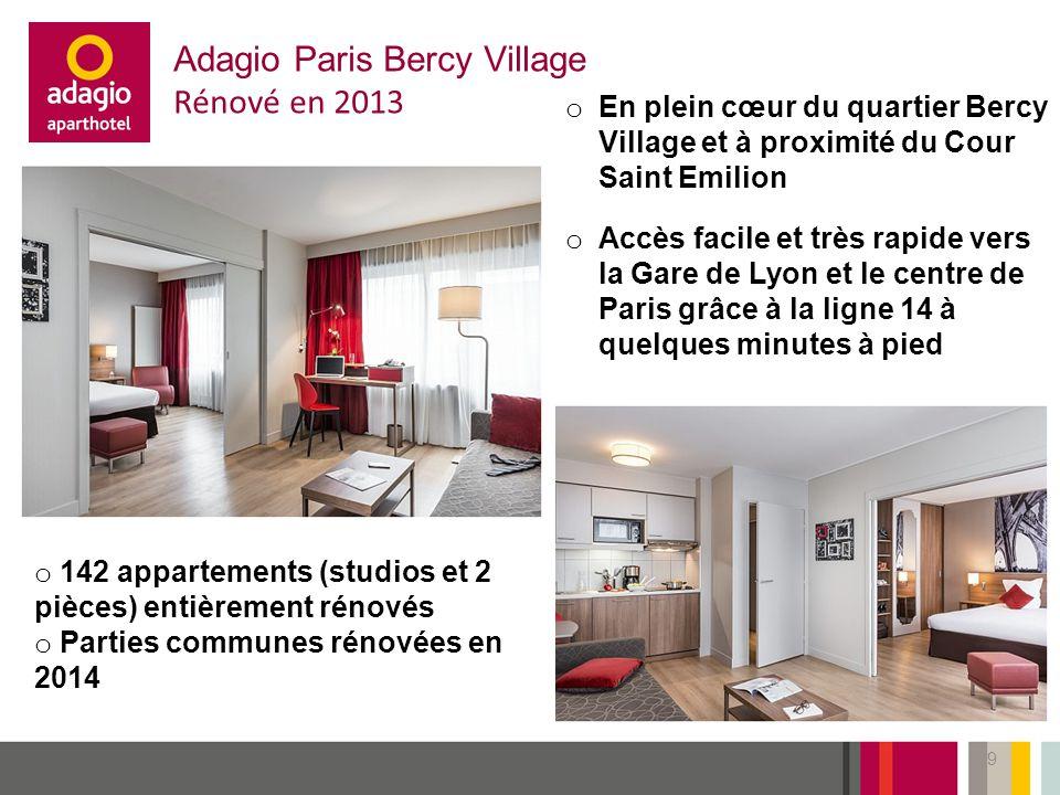 Adagio Paris Bercy Village Rénové en 2013