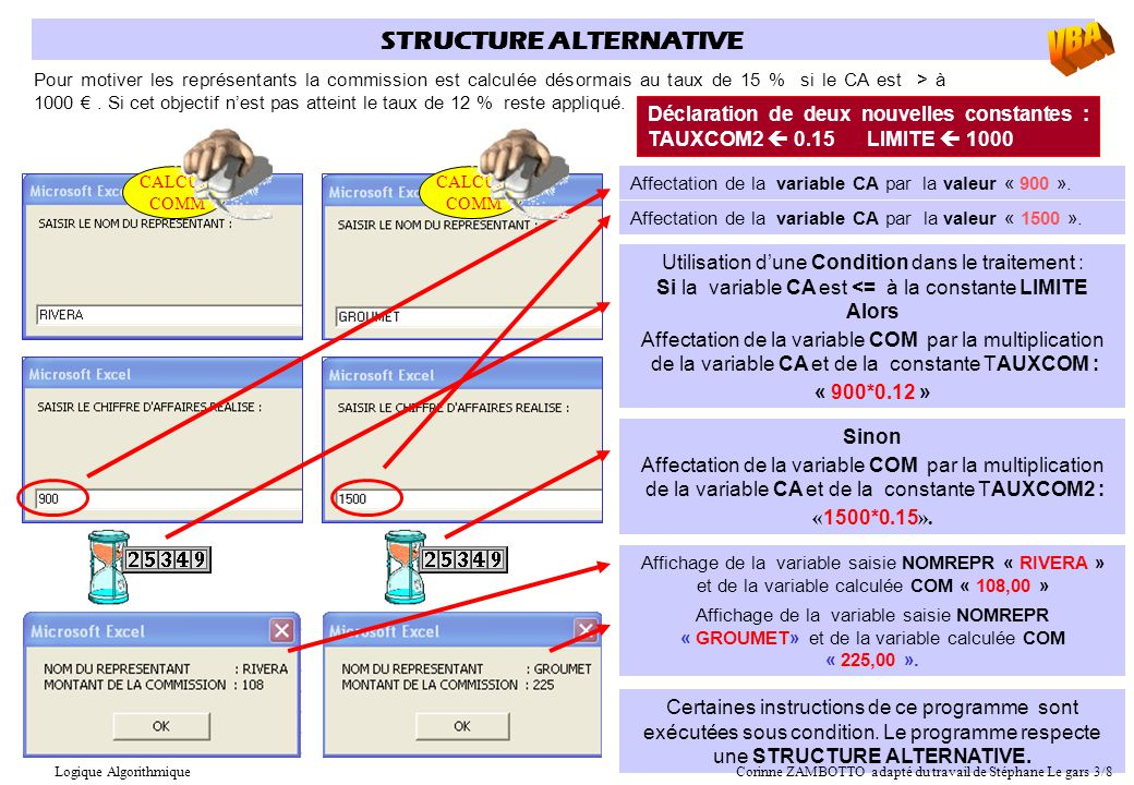 STRUCTURE ALTERNATIVE