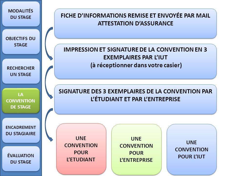 FICHE D'INFORMATIONS REMISE ET ENVOYÉE PAR MAIL