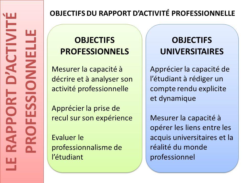 OBJECTIFS PROFESSIONNELS OBJECTIFS UNIVERSITAIRES