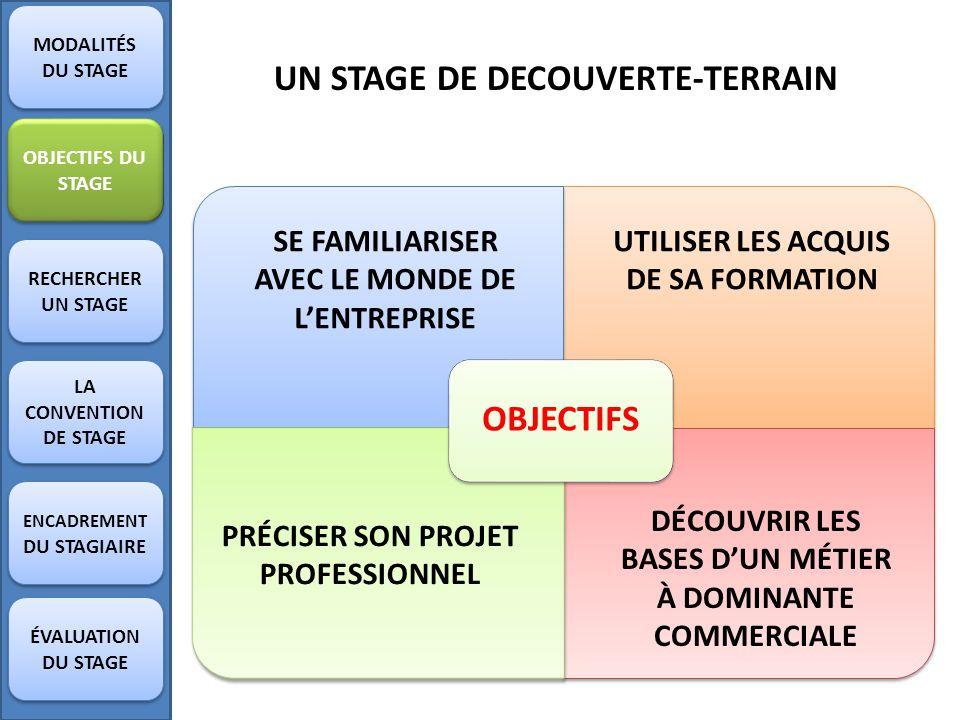 UN STAGE DE DECOUVERTE-TERRAIN OBJECTIFS