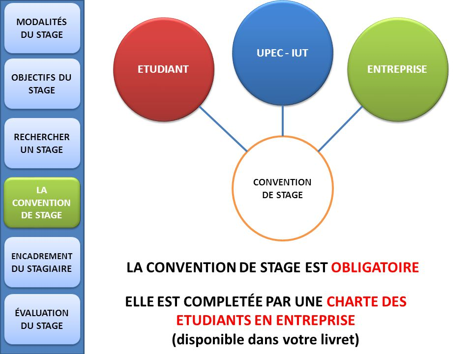 LA CONVENTION DE STAGE EST OBLIGATOIRE