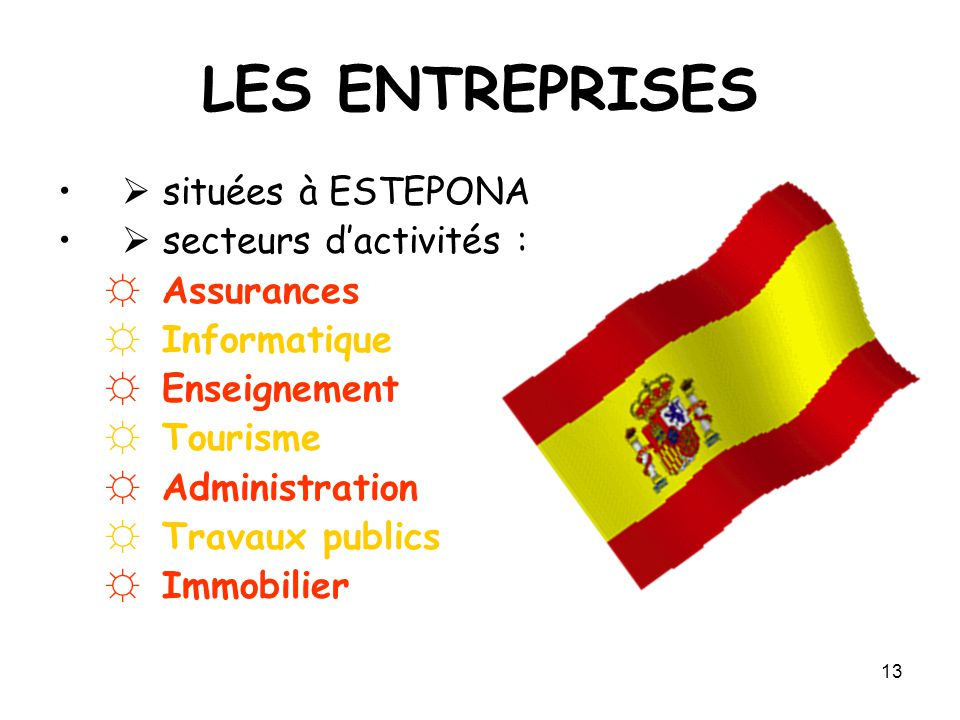 LES ENTREPRISES  situées à ESTEPONA  secteurs d'activités :