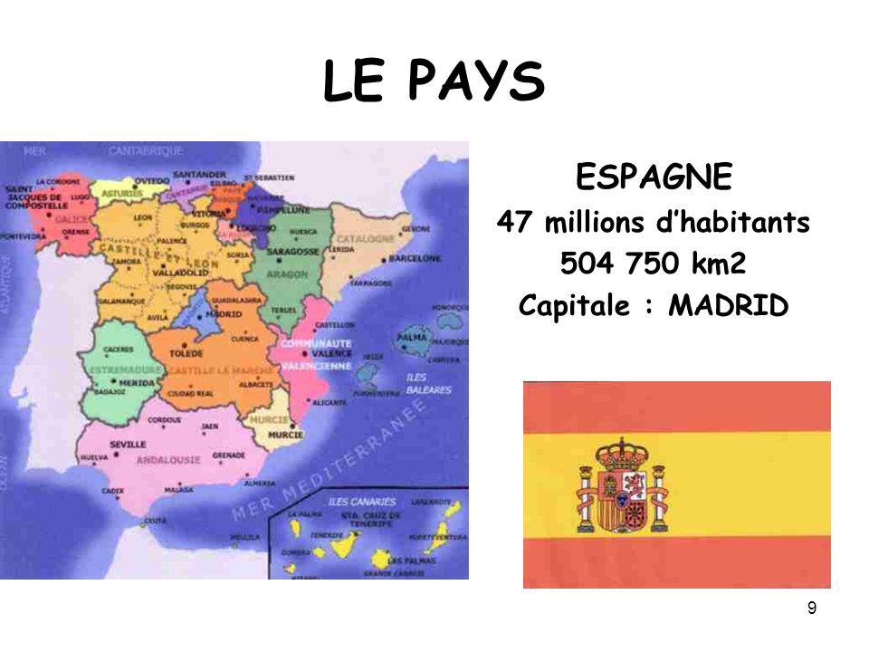 LE PAYS ESPAGNE 47 millions d'habitants 504 750 km2 Capitale : MADRID