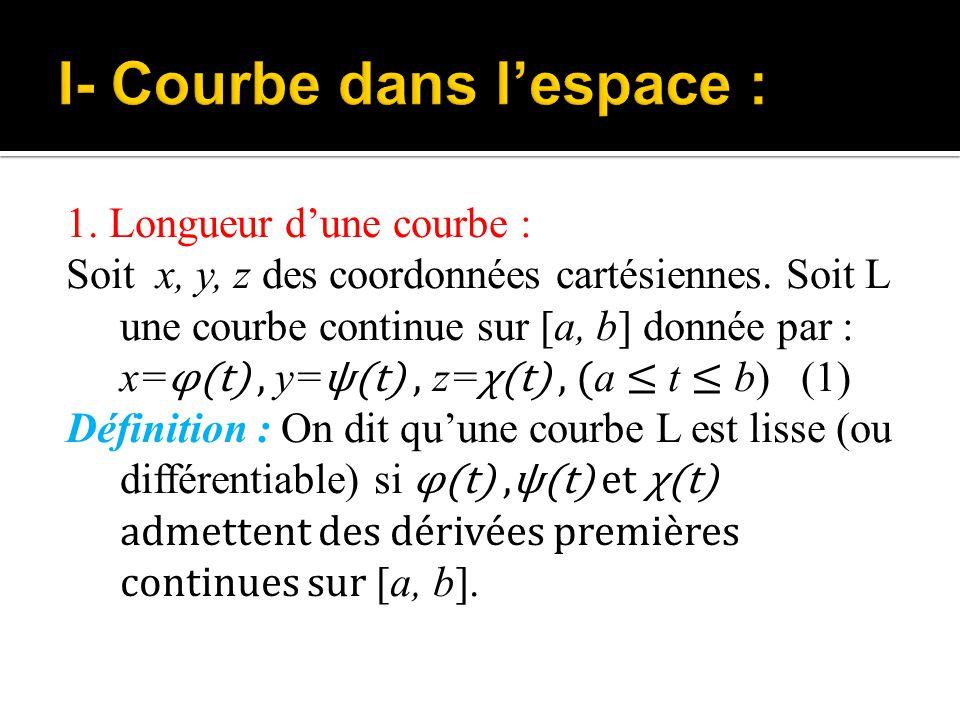 I- Courbe dans l'espace :