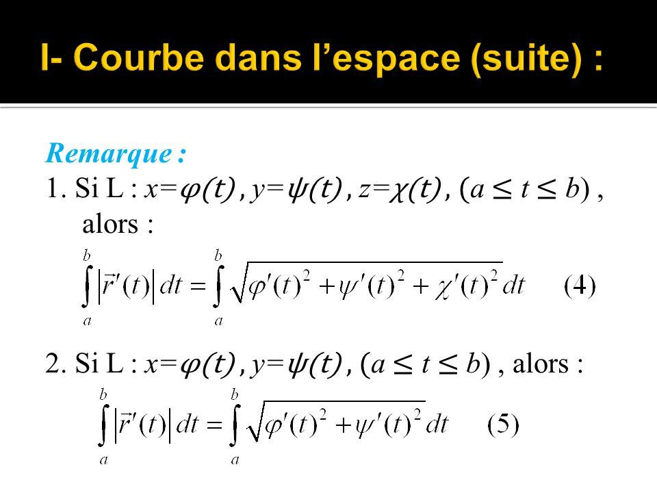 I- Courbe dans l'espace (suite) :