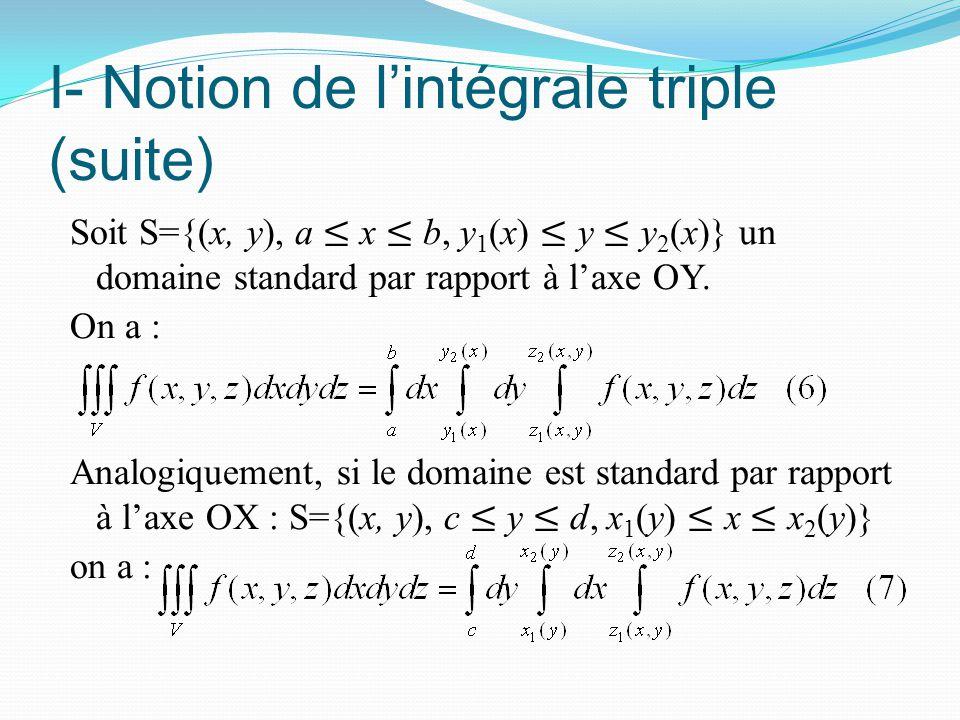 I- Notion de l'intégrale triple (suite)