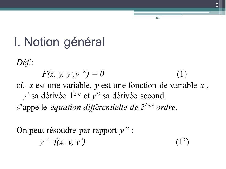 ED1 I. Notion général.