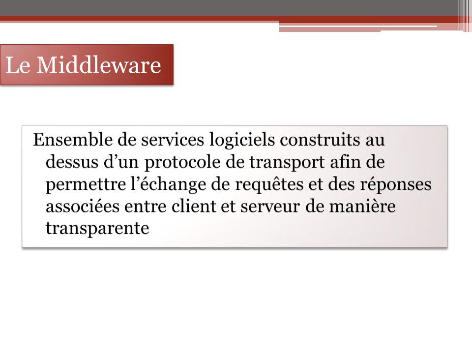 Le Middleware