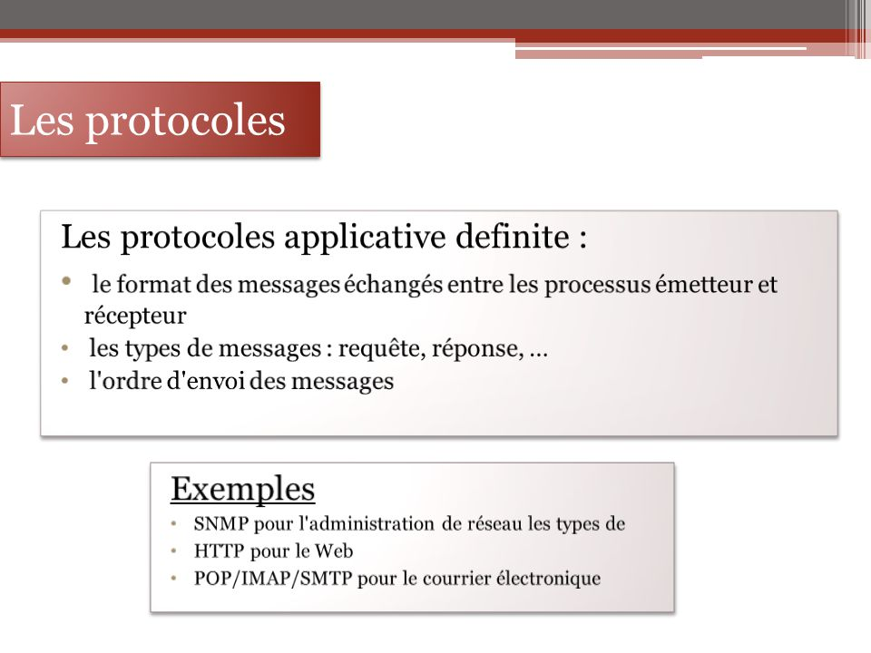Les protocoles Les protocoles applicative definite :
