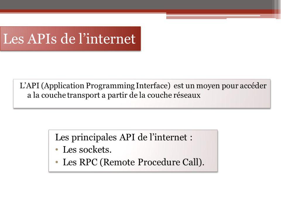 Les APIs de l'internet Les principales API de l'internet :