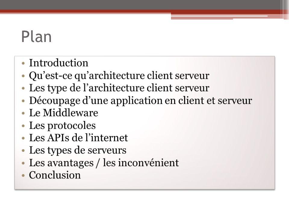 Plan Introduction Qu'est-ce qu'architecture client serveur