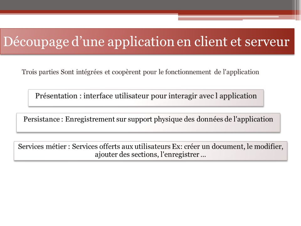 Découpage d'une application en client et serveur