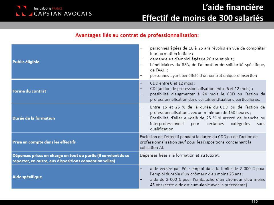 Avantages liés au contrat de professionnalisation: