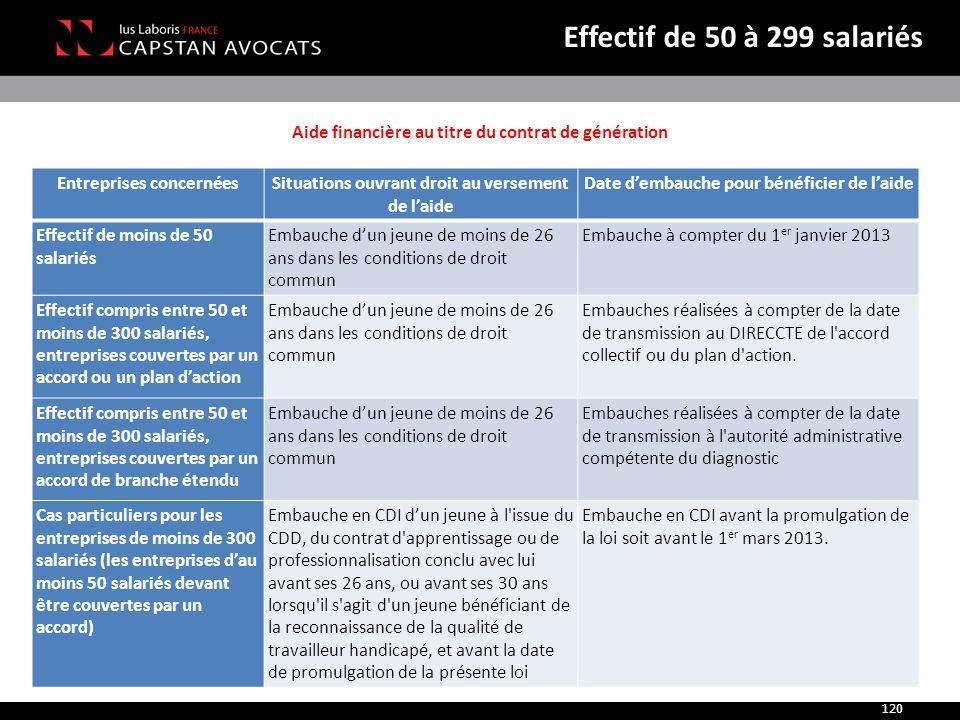 Effectif de 50 à 299 salariés Aide financière au titre du contrat de génération. Entreprises concernées.