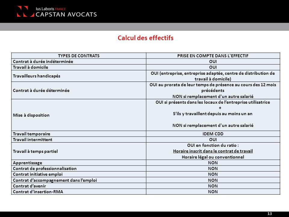 Calcul des effectifs TYPES DE CONTRATS PRISE EN COMPTE DANS L EFFECTIF