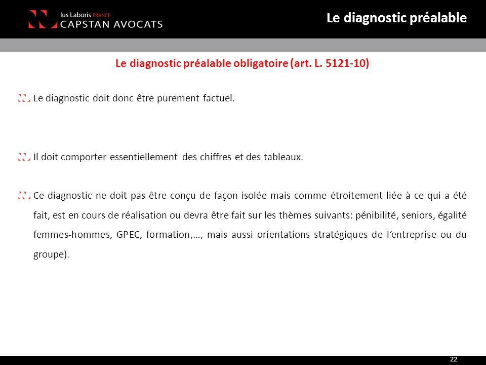Le diagnostic préalable obligatoire (art. L. 5121-10)