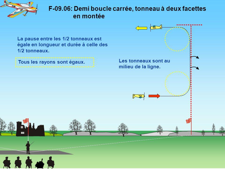 F-09.06: Demi boucle carrée, tonneau à deux facettes en montée