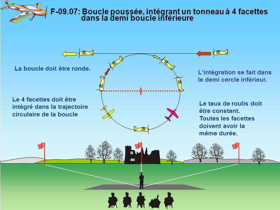 F-09. 07: Boucle poussée, intégrant un tonneau à 4 facettes