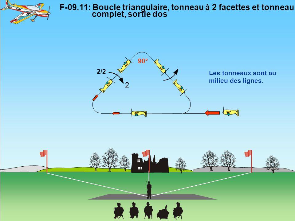 F-09. 11: Boucle triangulaire, tonneau à 2 facettes et tonneau