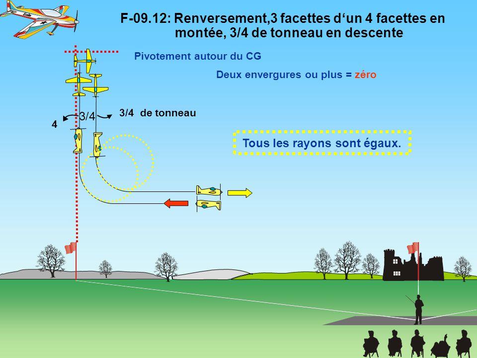 F-09.12: Renversement,3 facettes d'un 4 facettes en montée, 3/4 de tonneau en descente