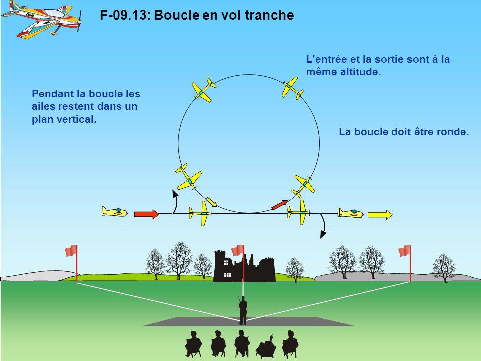 F-09.13: Boucle en vol tranche