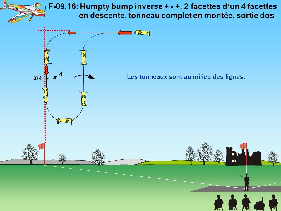 F-09. 16: Humpty bump inverse + - +, 2 facettes d'un 4 facettes
