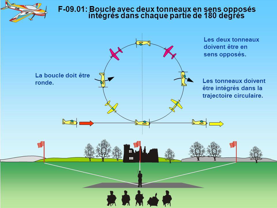 F-09. 01: Boucle avec deux tonneaux en sens opposés