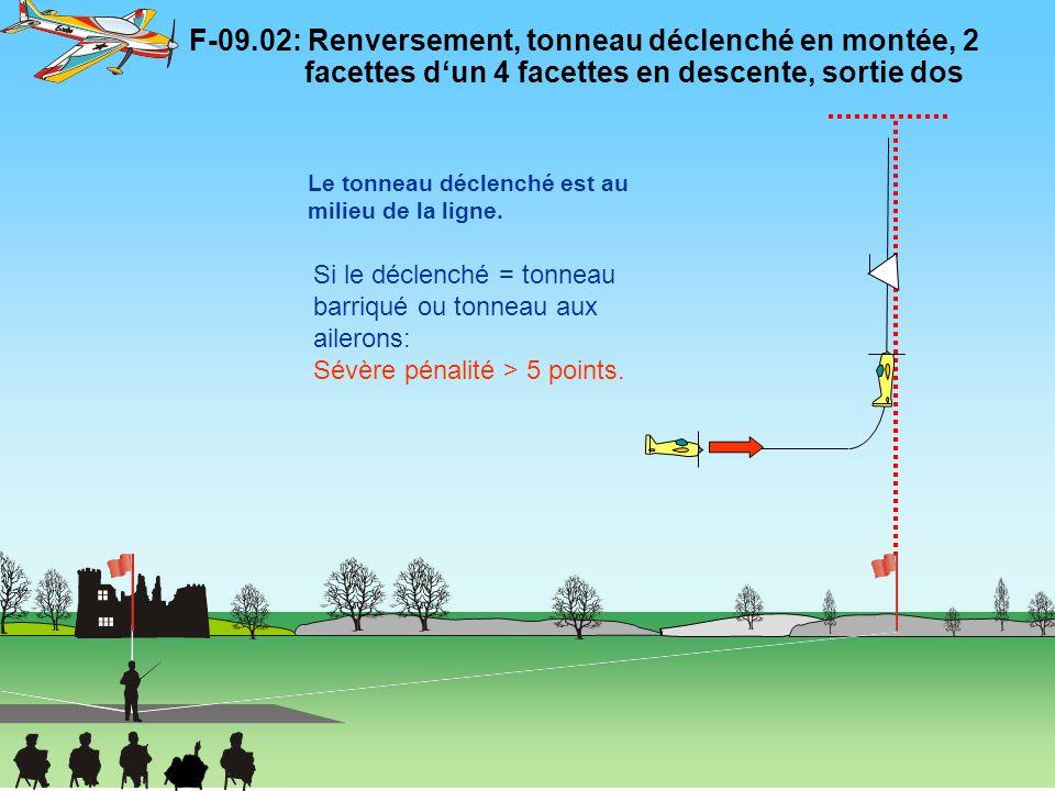 F-09. 02: Renversement, tonneau déclenché en montée, 2