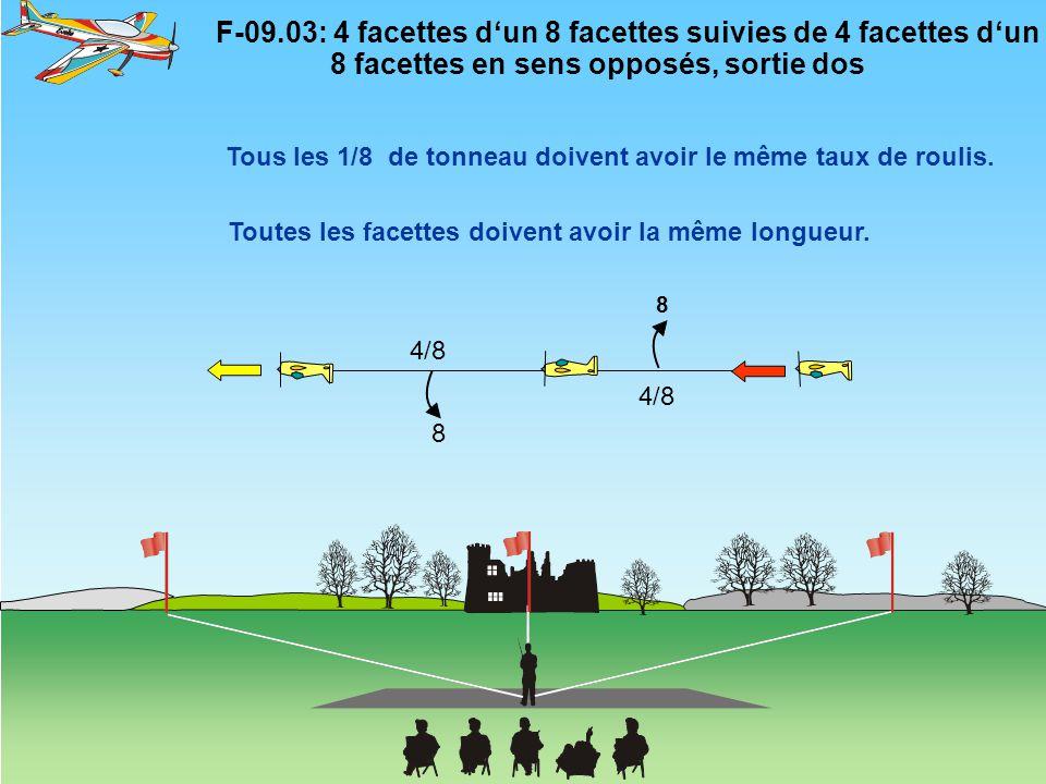 F-09. 03: 4 facettes d'un 8 facettes suivies de 4 facettes d'un