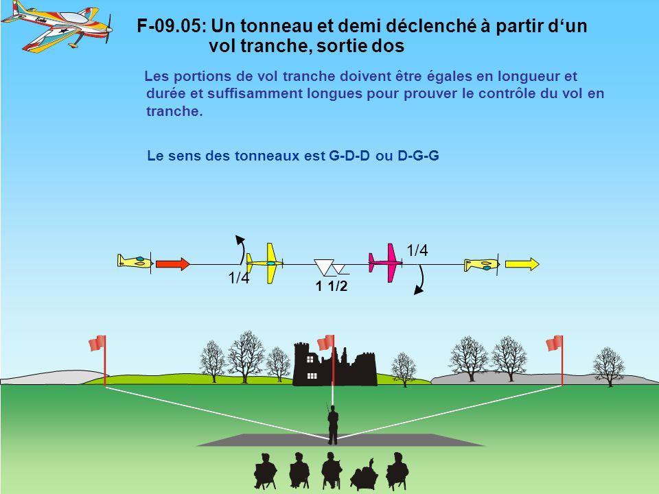 F-09. 05: Un tonneau et demi déclenché à partir d'un
