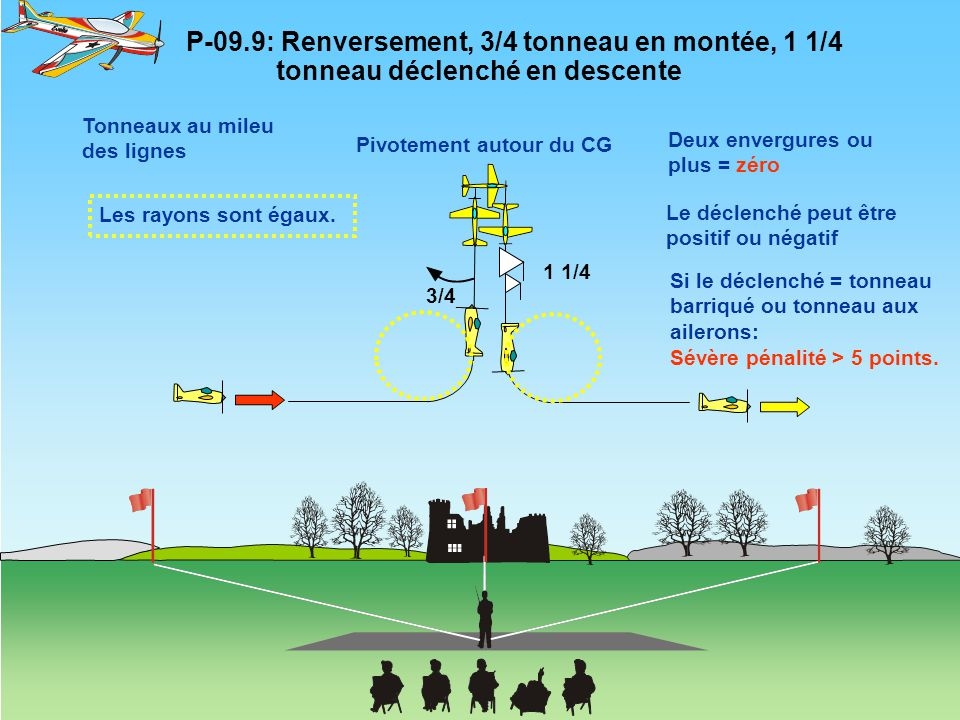 P-09. 9: Renversement, 3/4 tonneau en montée, 1 1/4
