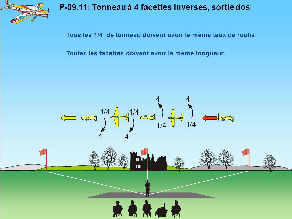 P-09.11: Tonneau à 4 facettes inverses, sortie dos