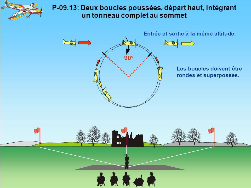 P-09. 13: Deux boucles poussées, départ haut, intégrant