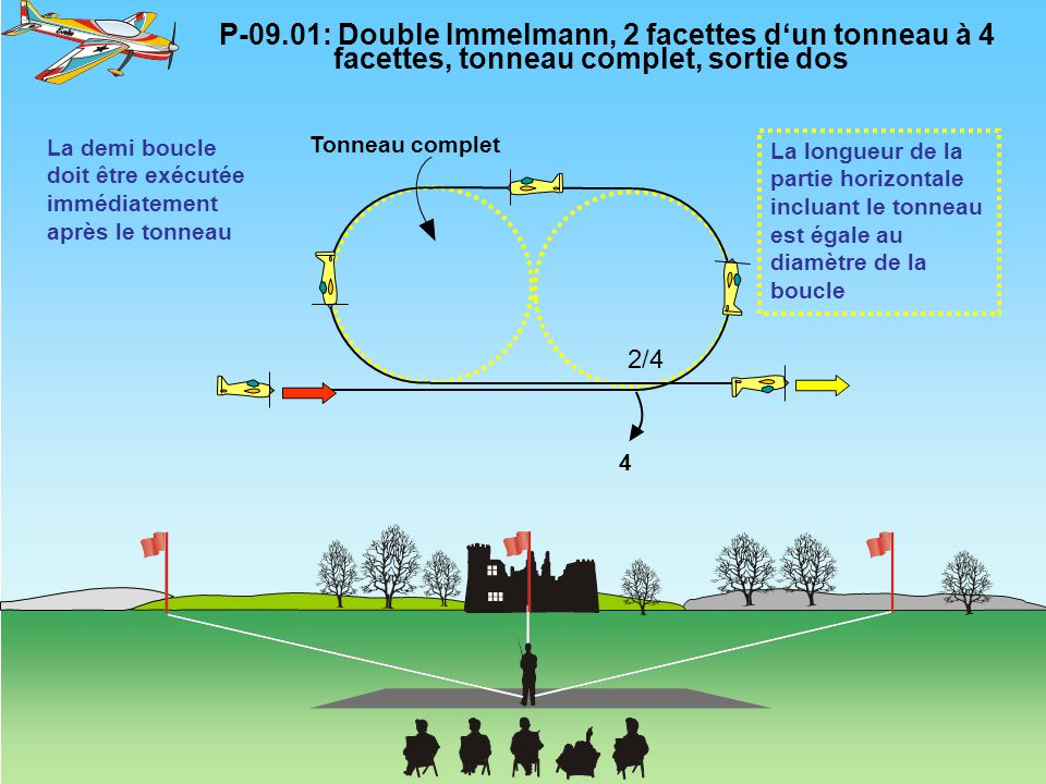 P-09. 01: Double Immelmann, 2 facettes d'un tonneau à 4