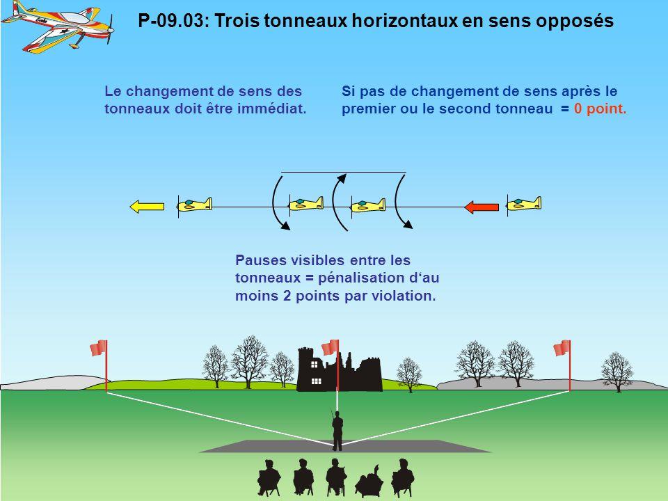 P-09.03: Trois tonneaux horizontaux en sens opposés