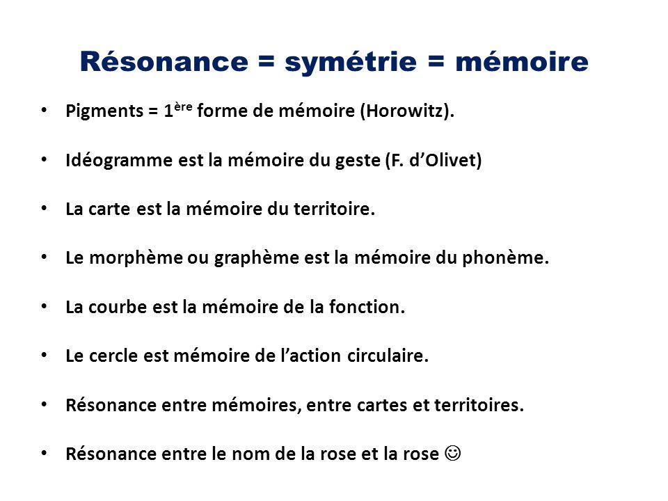 Résonance = symétrie = mémoire
