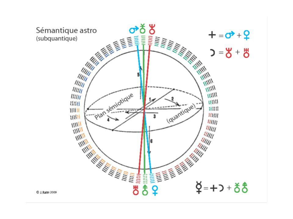 Hexas-astro + = transfini, ) = transfininverse.