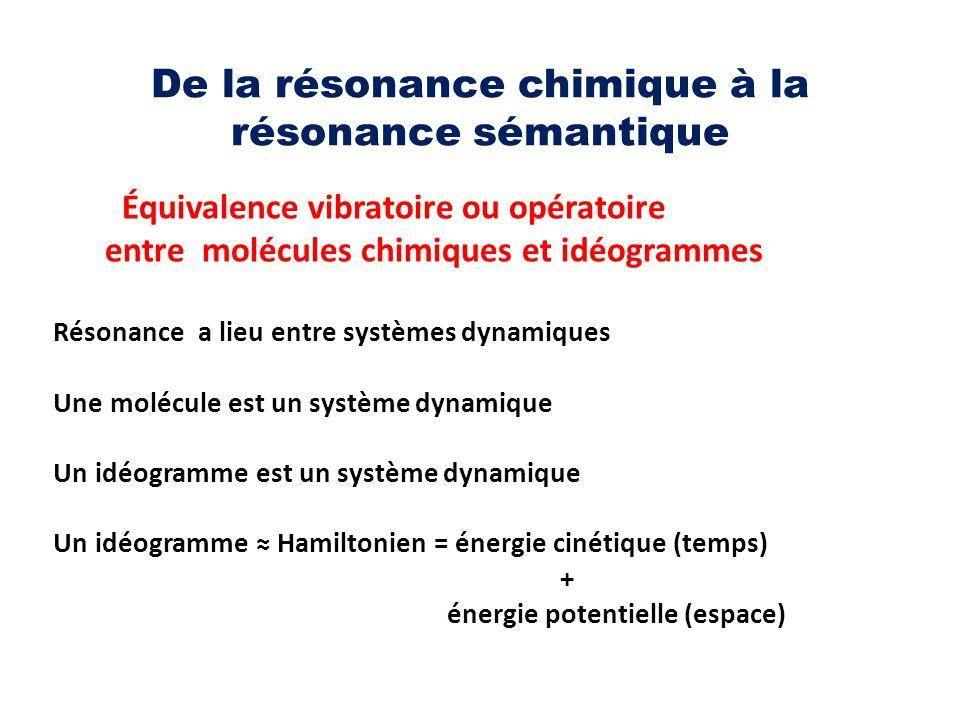 De la résonance chimique à la résonance sémantique