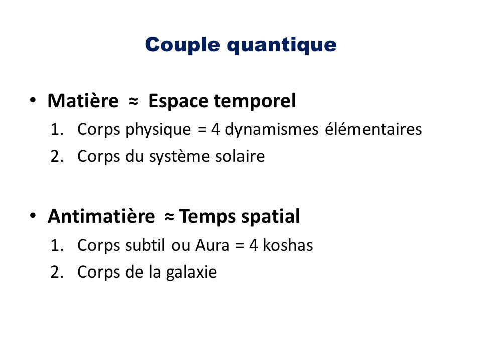 Matière ≈ Espace temporel