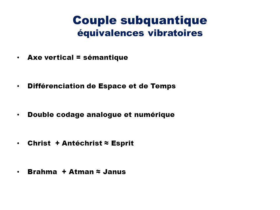 Couple subquantique équivalences vibratoires
