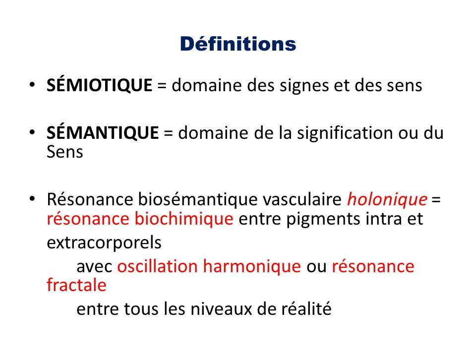 Définitions SÉMIOTIQUE = domaine des signes et des sens. SÉMANTIQUE = domaine de la signification ou du Sens.