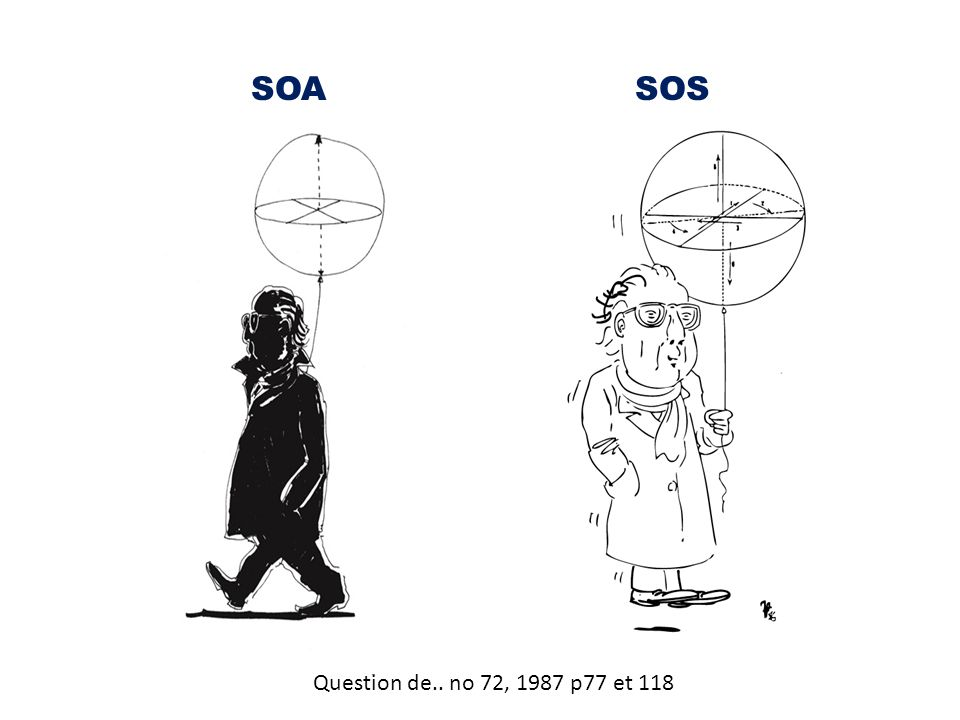 SOA SOS Question de.. no 72, 1987 p77 et 118